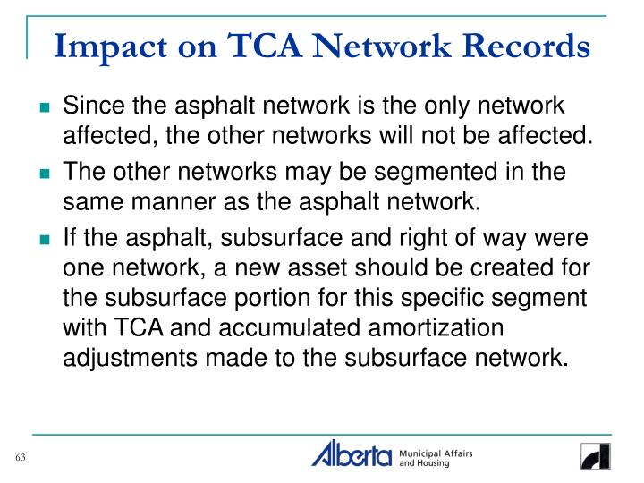 Impact on TCA Network Records