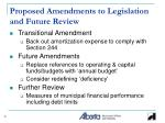 proposed amendments to legislation and future review
