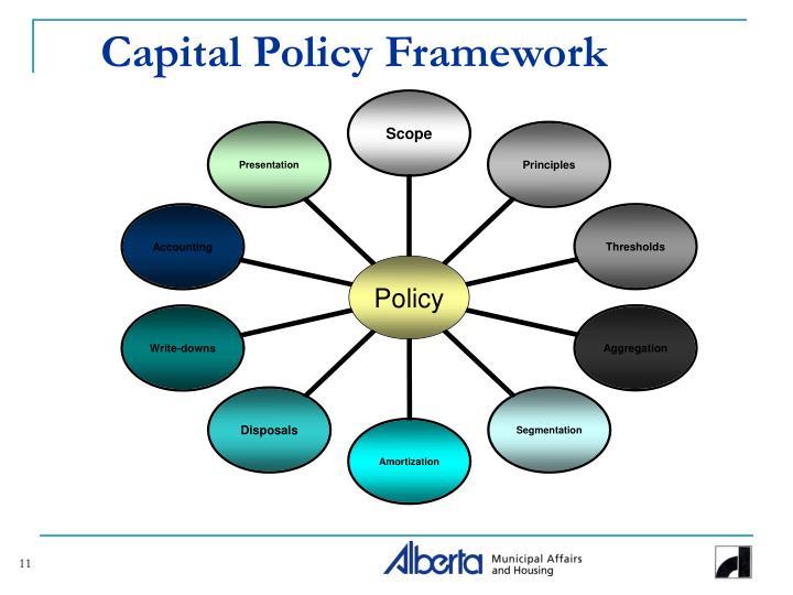 Capital Policy Framework