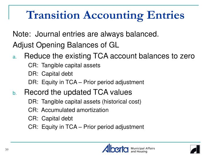 Transition Accounting Entries