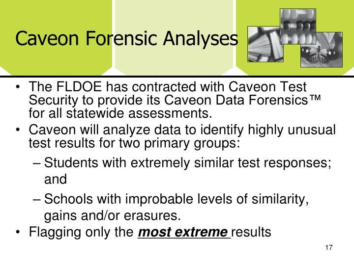 Caveon Forensic Analyses