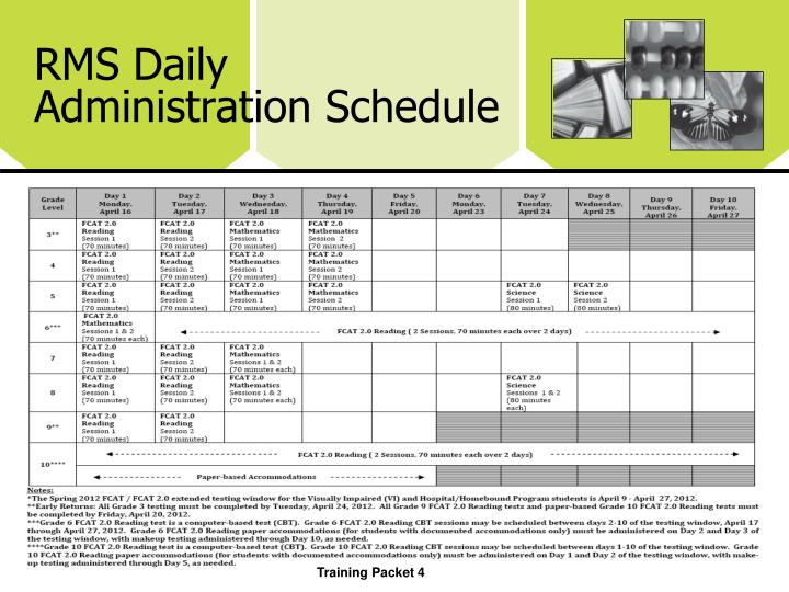 Rms daily administration schedule