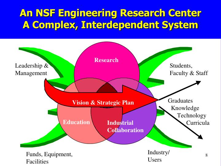 An NSF Engineering Research Center