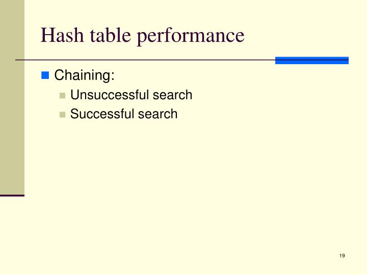 Hash table performance