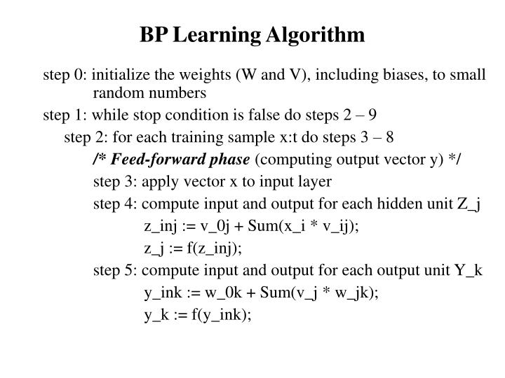 BP Learning Algorithm
