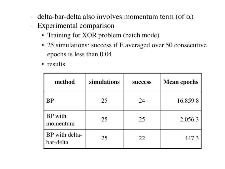 delta-bar-delta also involves momentum term (of