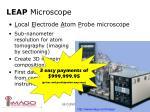 leap microscope