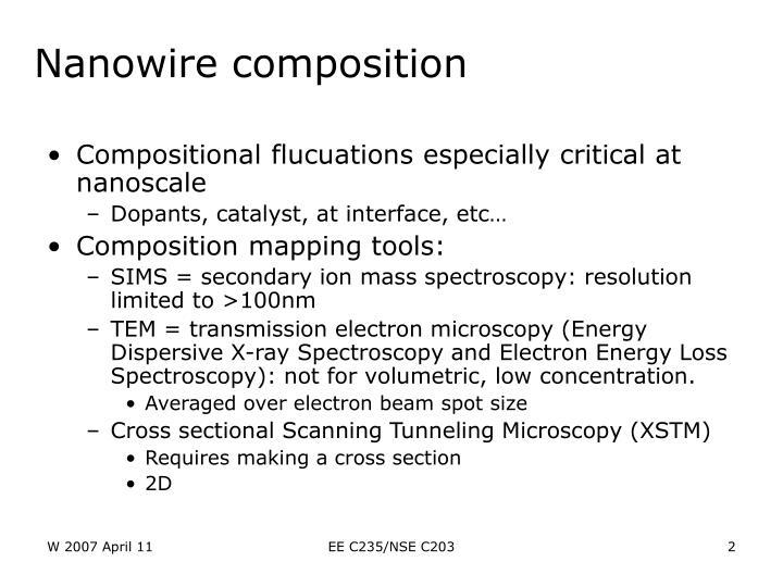 Nanowire composition
