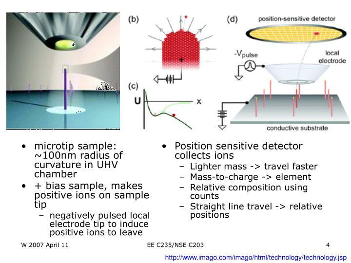 microtip sample: ~100nm radius of curvature in UHV chamber