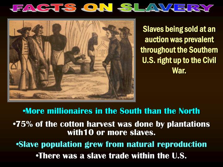 Facts on slavery