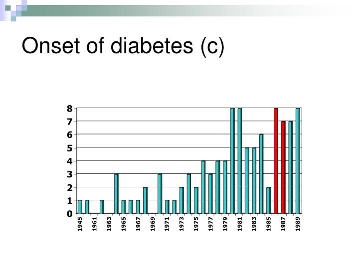 Onset of diabetes (c)