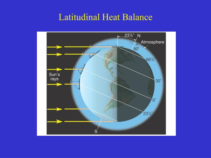 Latitudinal Heat Balance