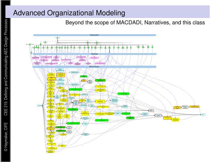 Advanced Organizational Modeling