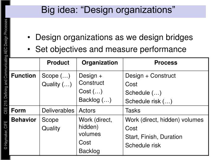 Design organizations as we design bridges