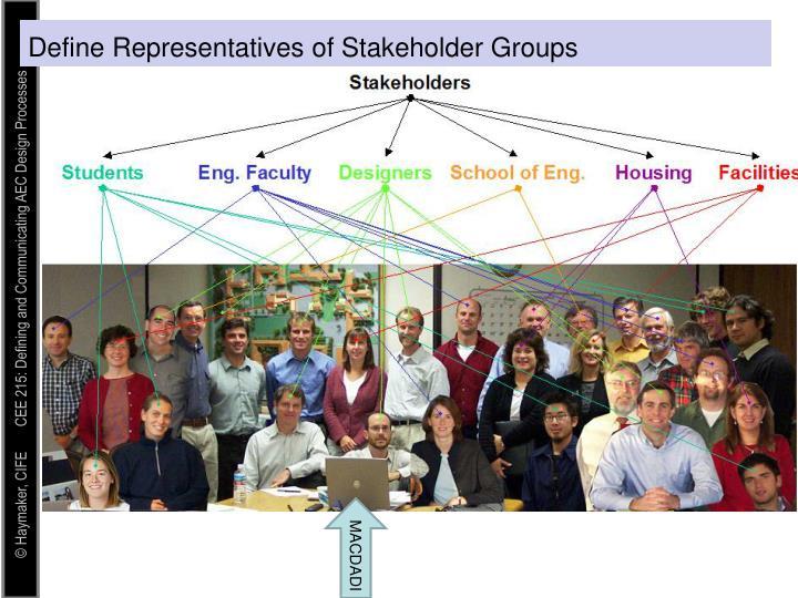 Define Representatives of Stakeholder Groups