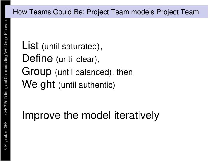 How Teams Could Be: Project Team models Project Team