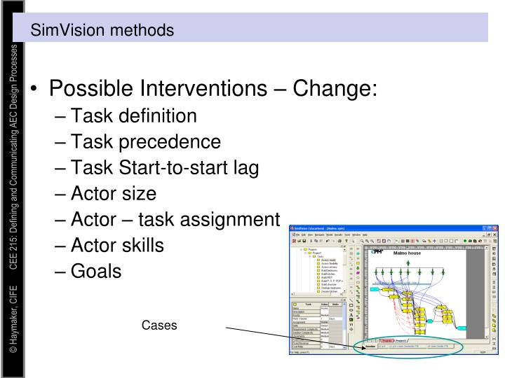 Possible Interventions – Change: