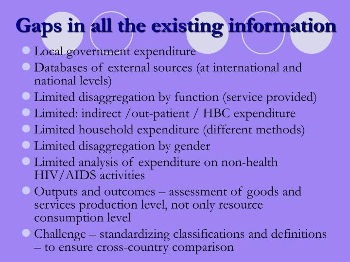 Gaps in all the existing information