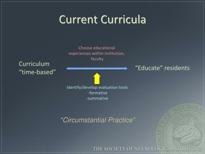 Current Curricula