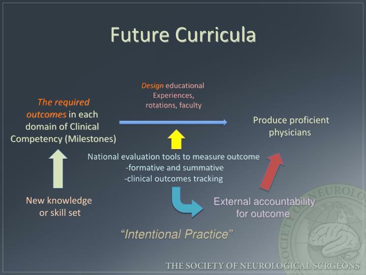 Future Curricula