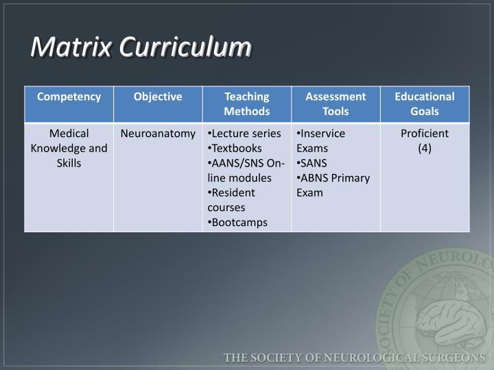 Matrix Curriculum