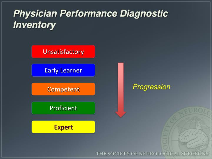 Physician Performance Diagnostic Inventory