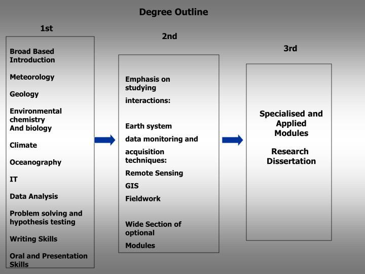 Degree Outline