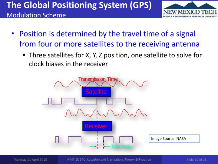 an analysis of global positioning system and its services Explainer: what is gps the global positioning system australia relies on foreign-owned satellites to deliver a range of critical services.