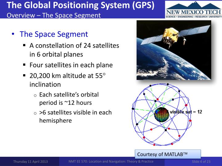 an analysis of the global positioning system Dynamic positioning system (dps) market: regional analysis the geographical study segment consists of detailed categorization of this market which includes asia pacific, north america, latin america, europe, the middle east, and africa, surrounding the top.