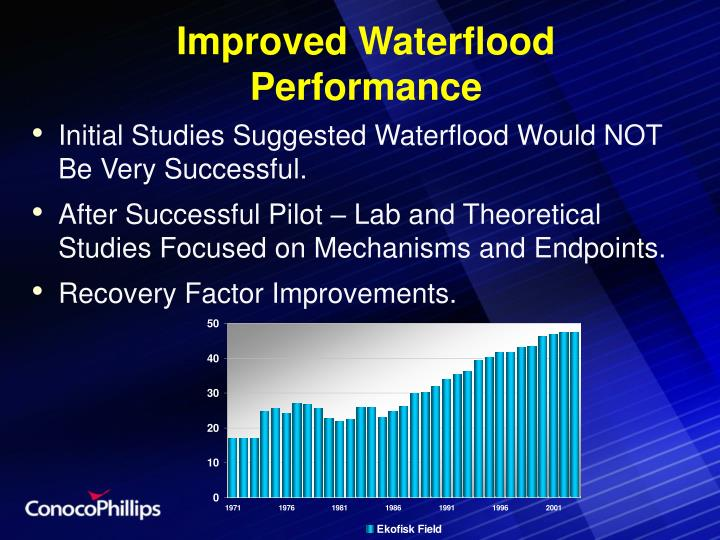 Improved Waterflood Performance