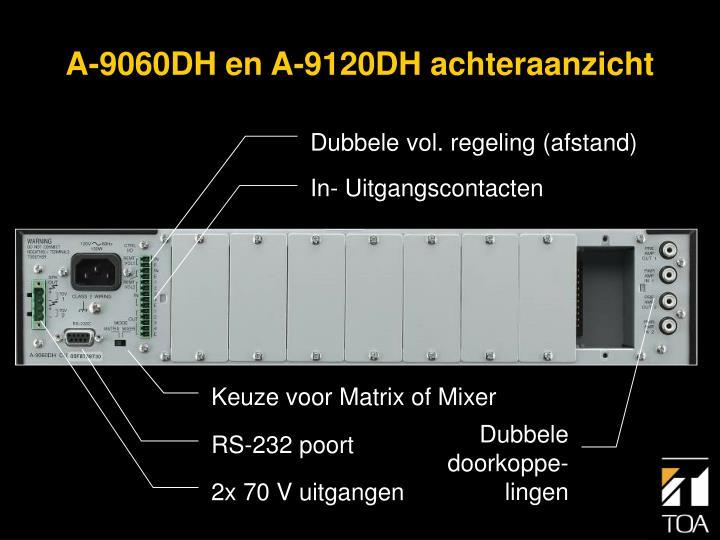 A-9060DH en A-9120DH achteraanzicht