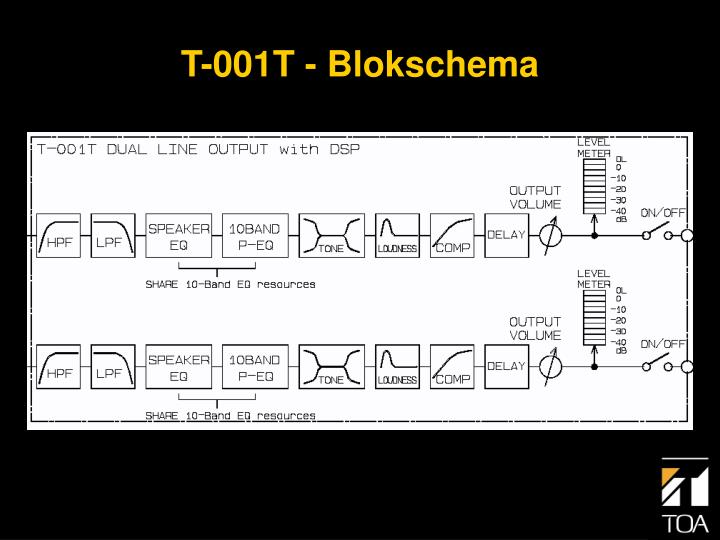T-001T - Blokschema