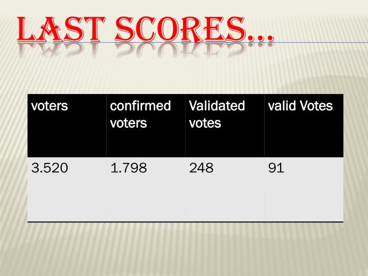 Last scores...