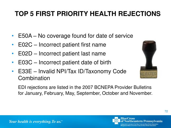 TOP 5 FIRST PRIORITY HEALTH REJECTIONS