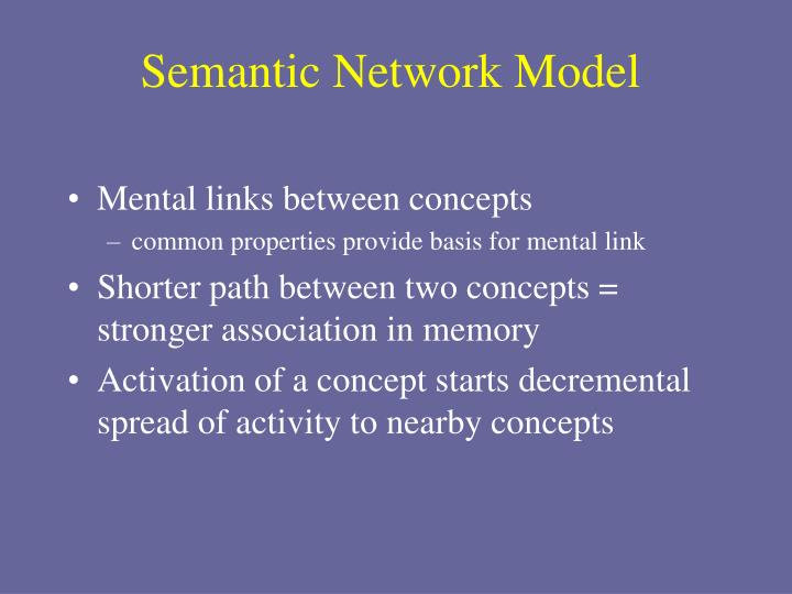 Semantic Network Model