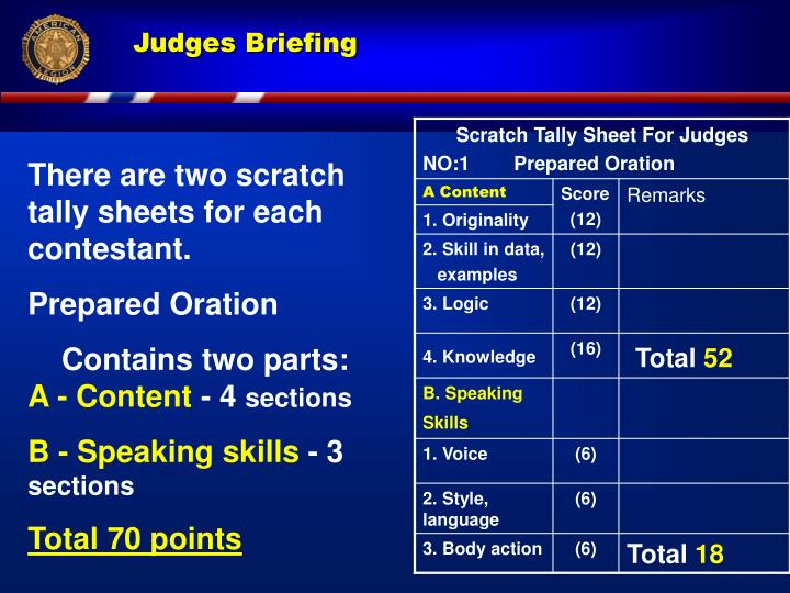 There are two scratch tally sheets for each contestant.