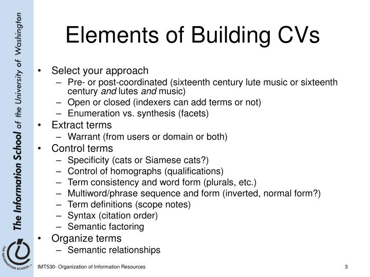 Elements of building cvs