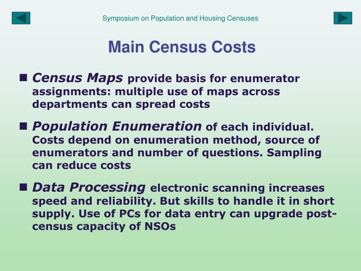 Symposium on Population and Housing Censuses