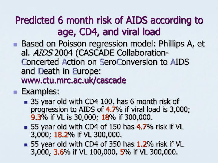 Predicted 6 month risk of AIDS according to age, CD4, and viral load