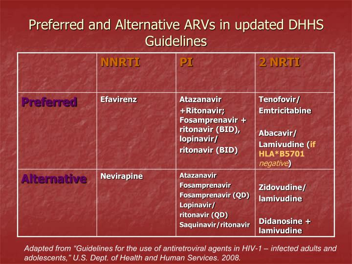Preferred and Alternative ARVs in updated DHHS Guidelines