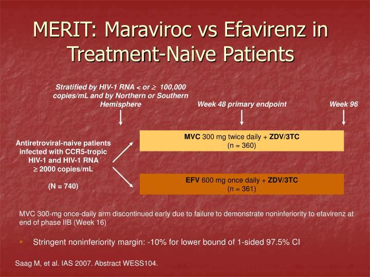 MERIT: Maraviroc vs Efavirenz in Treatment-Naive Patients