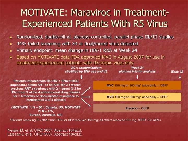 MOTIVATE: Maraviroc in Treatment-Experienced Patients With R5 Virus
