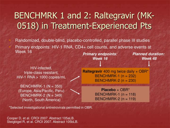 BENCHMRK 1 and 2: Raltegravir (MK-0518) in Treatment-Experienced Pts