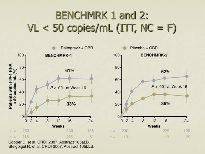 BENCHMRK 1 and 2: