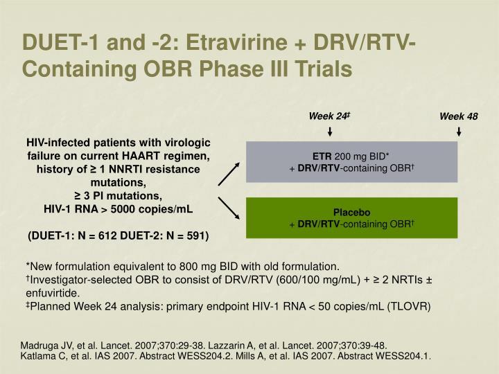DUET-1 and -2: Etravirine + DRV/RTV-Containing OBR Phase III Trials