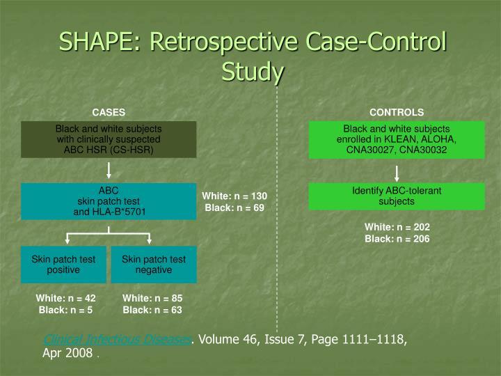 SHAPE: Retrospective Case-Control Study