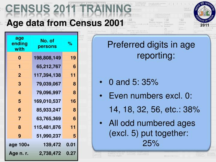 Age data from Census 2001