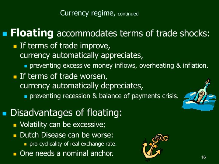 Currency regime,