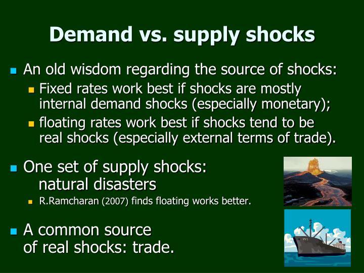 Demand vs. supply shocks