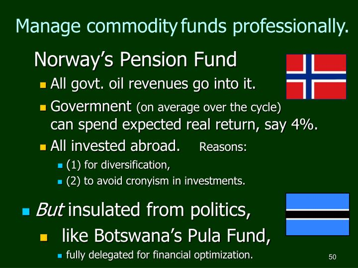 Norway's Pension Fund